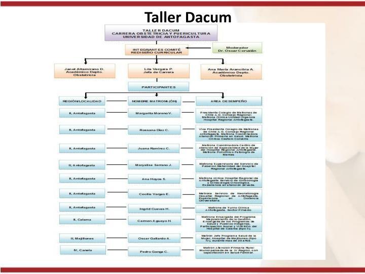 Taller Dacum