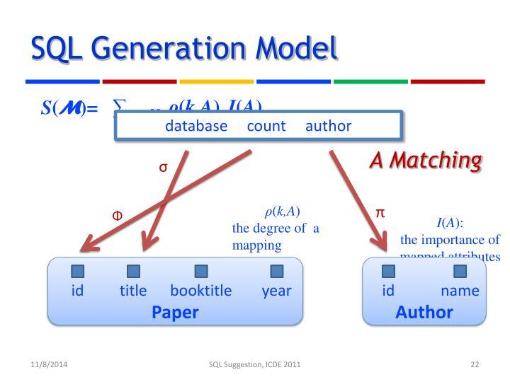 SQL Generation Model