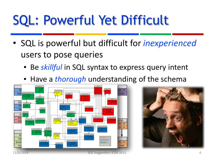 SQL: Powerful Yet Difficult