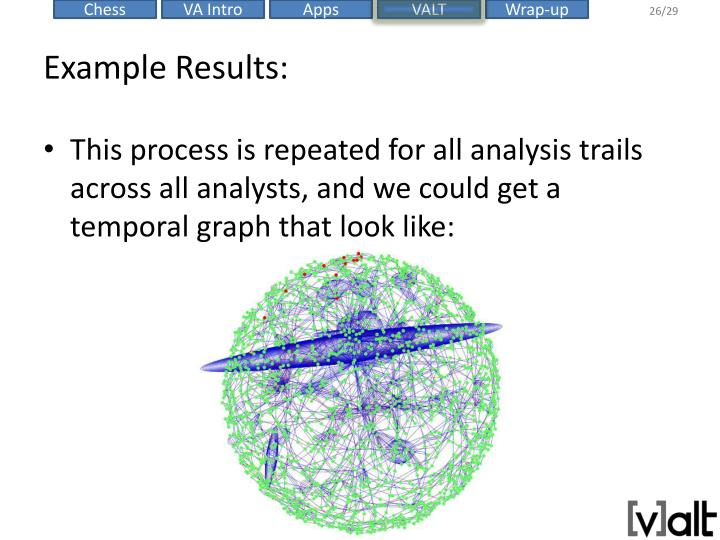 Example Results: