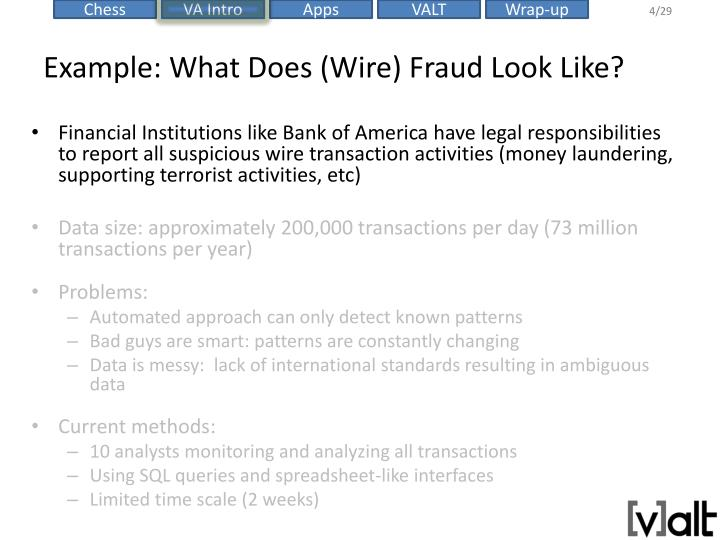 Example: What Does (Wire) Fraud Look Like?
