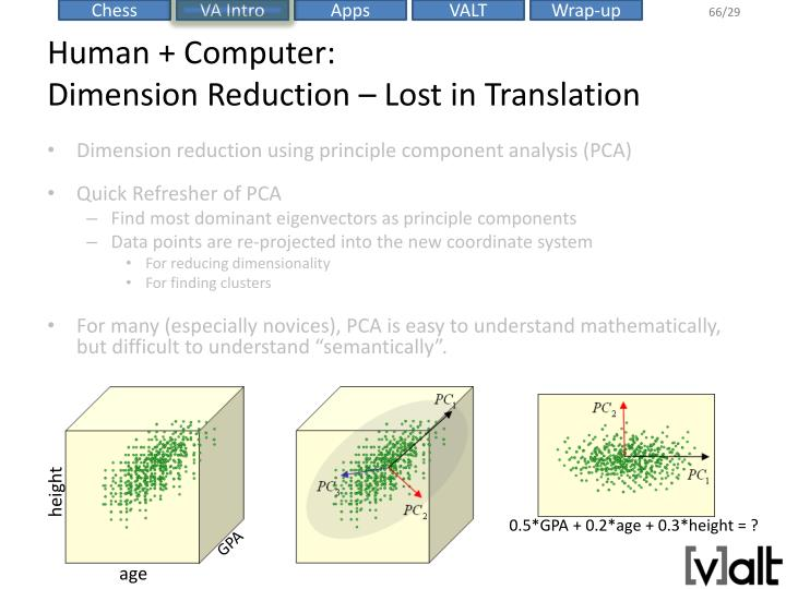 Human + Computer: