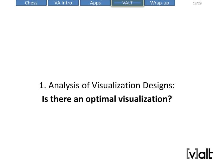 1. Analysis of Visualization Designs: