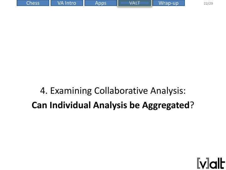 4. Examining Collaborative Analysis: