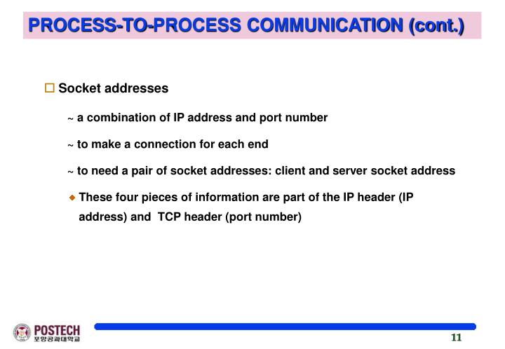 PROCESS-TO-PROCESS COMMUNICATION (cont.)