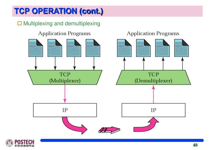 TCP OPERATION (cont.)