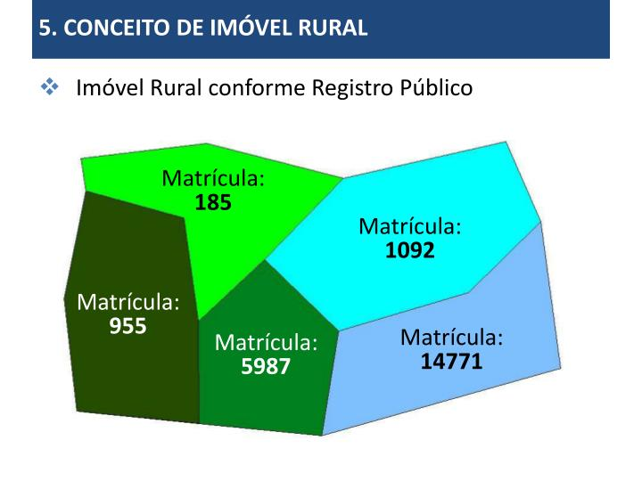 5. CONCEITO DE IMÓVEL RURAL