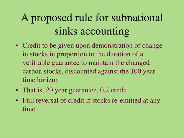 A proposed rule for subnational sinks accounting