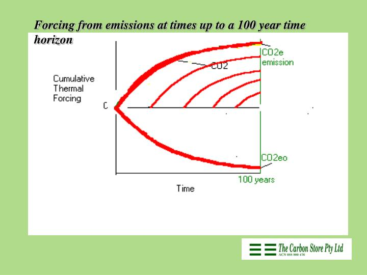 Forcing from emissions at times up to a 100 year time horizon