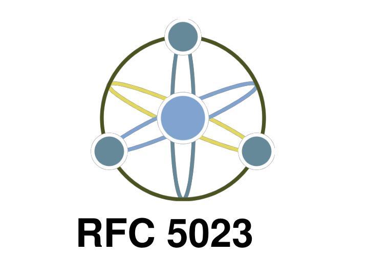 RFC 5023