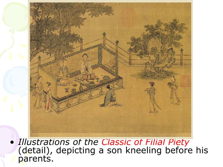 The Classic of Filial Piety