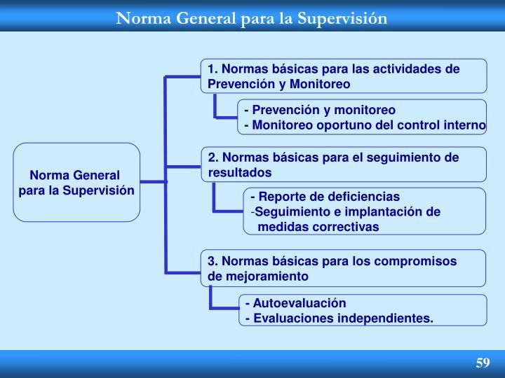 Norma General para la Supervisión
