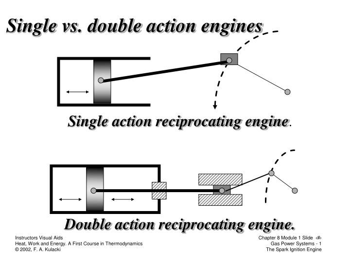 ppt gas power systems 1 powerpoint presentation id 6363035