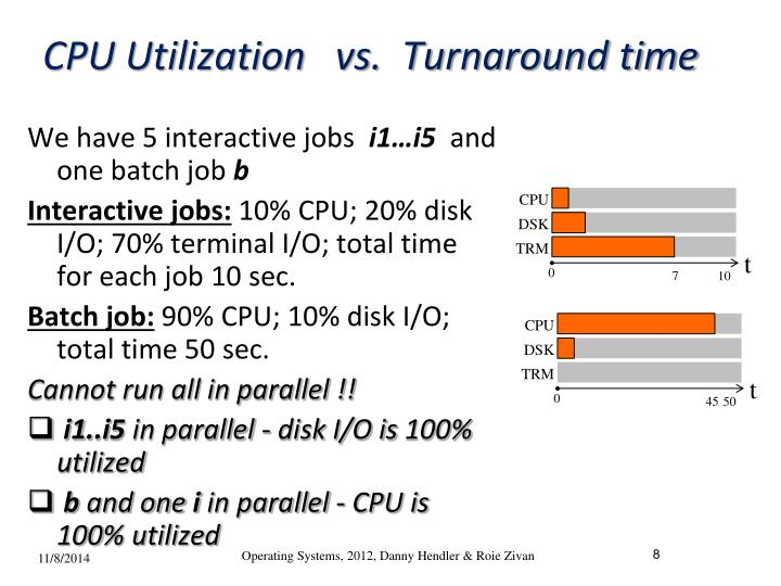 CPU Utilization   vs.  Turnaround time