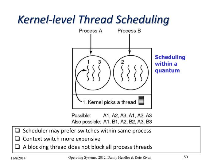 Kernel-level Thread Scheduling