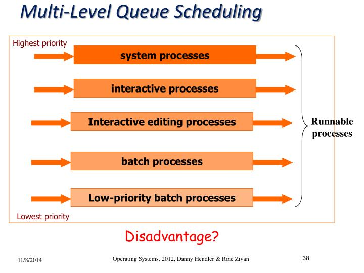 Multi-Level Queue Scheduling
