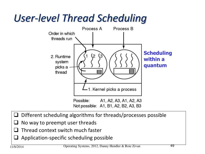 User-level Thread Scheduling