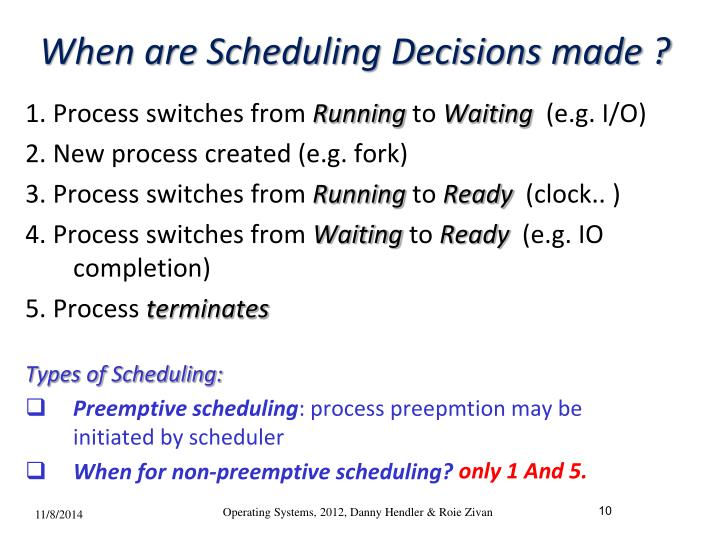 When are Scheduling Decisions made ?