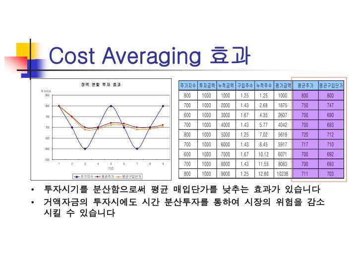 Cost Averaging