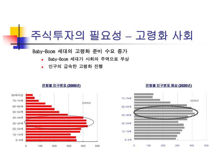 연령별 인구분포