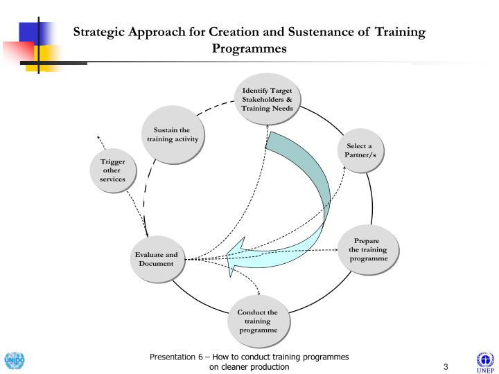 Strategic Approach for Creation and Sustenance of Training Programmes