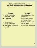 comparative advantages of internal and external evaluation