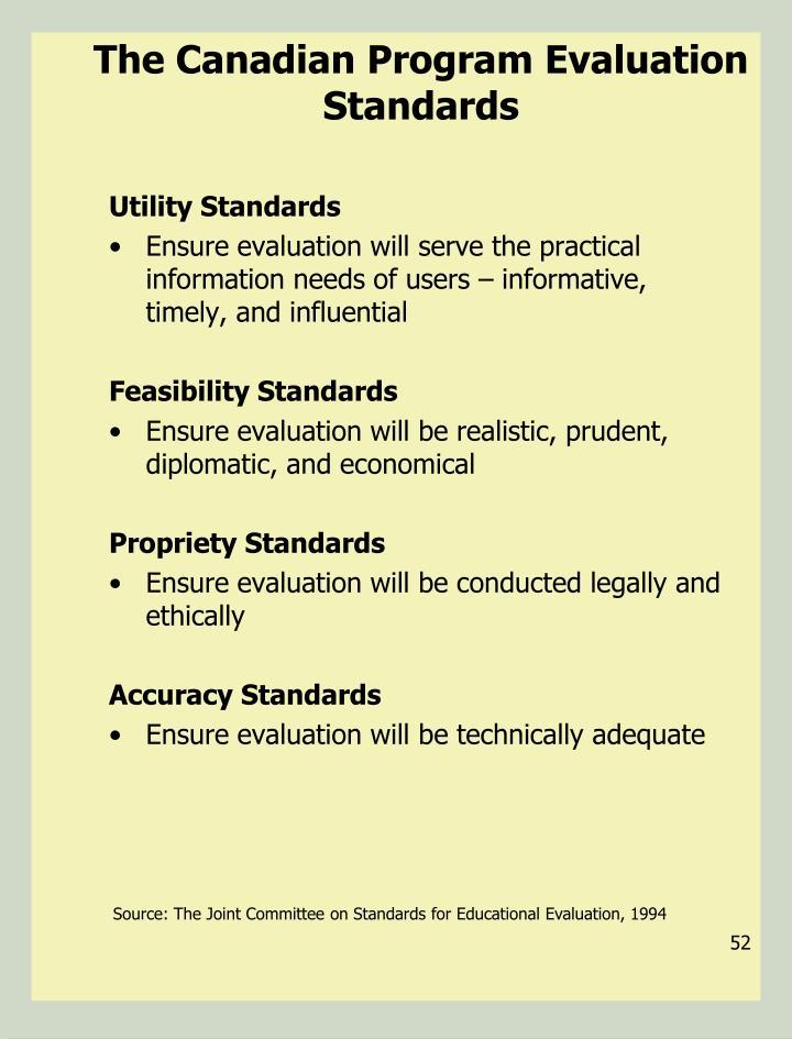 The Canadian Program Evaluation Standards