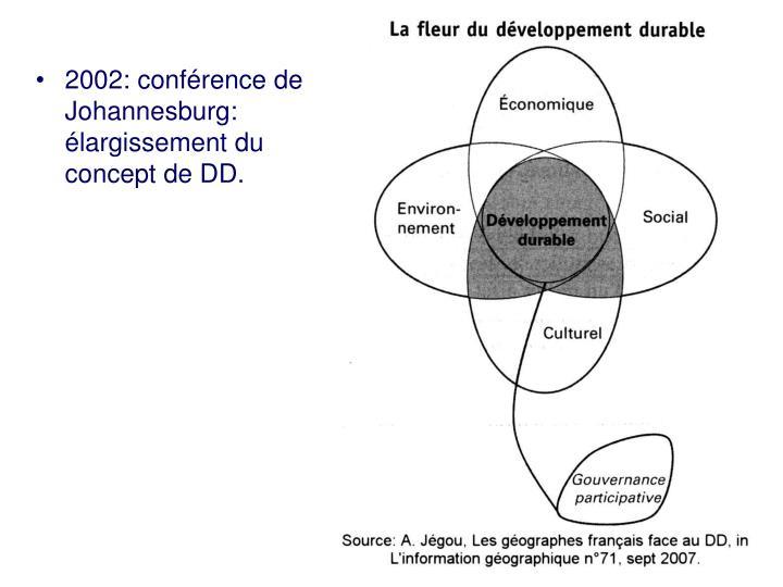 2002: conférence de Johannesburg: élargissement du concept de DD.