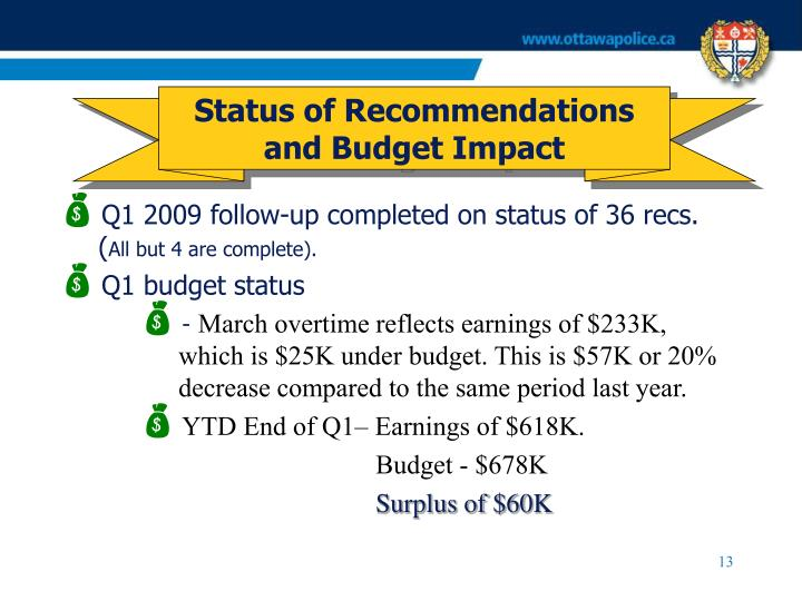 Status of Recommendations and Budget Impact