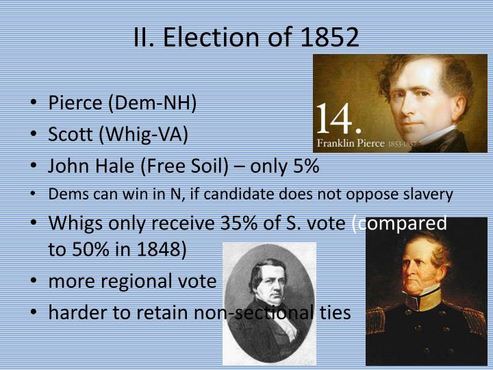 II. Election