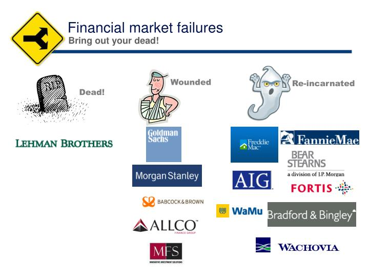 Financial market failures