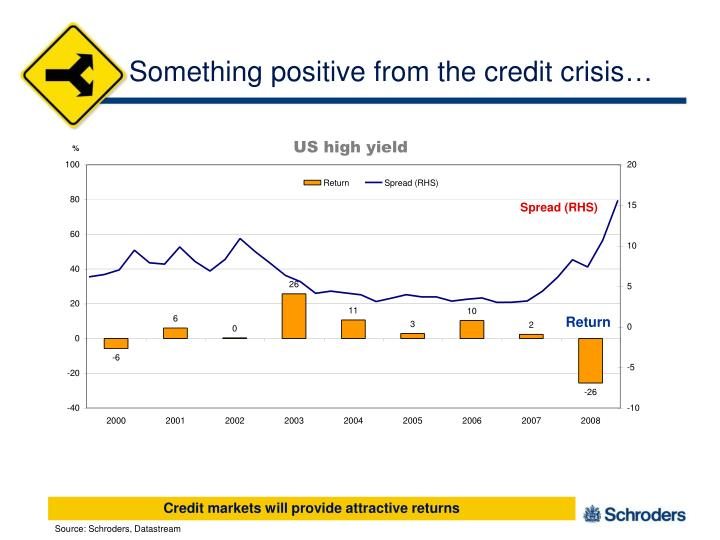Something positive from the credit crisis…