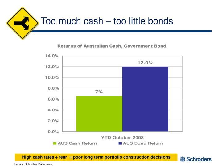 Too much cash – too little bonds