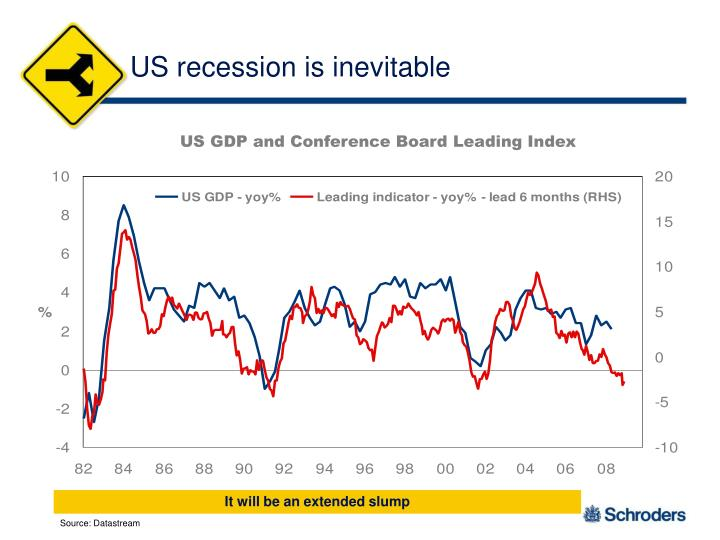 US recession is inevitable