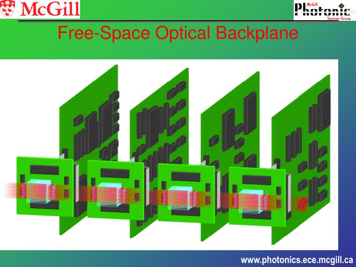 Free-Space Optical Backplane