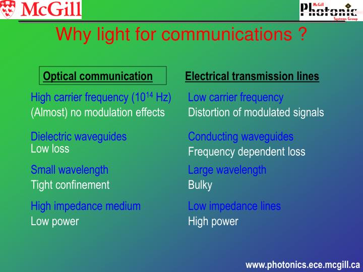 Why light for communications