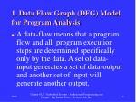 1 data flow graph dfg model for program analysis