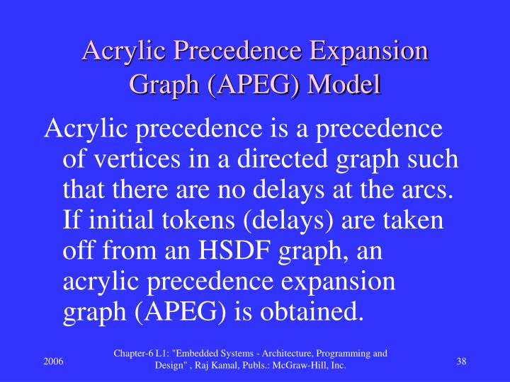 Acrylic Precedence Expansion Graph (APEG) Model