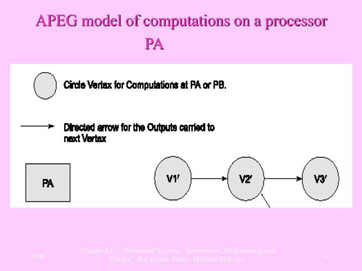 APEG model of computations on a processor PA