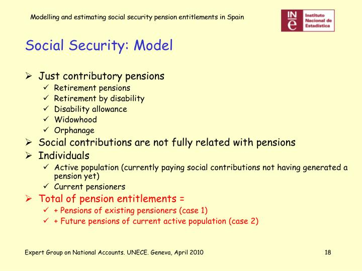 Social Security: Model