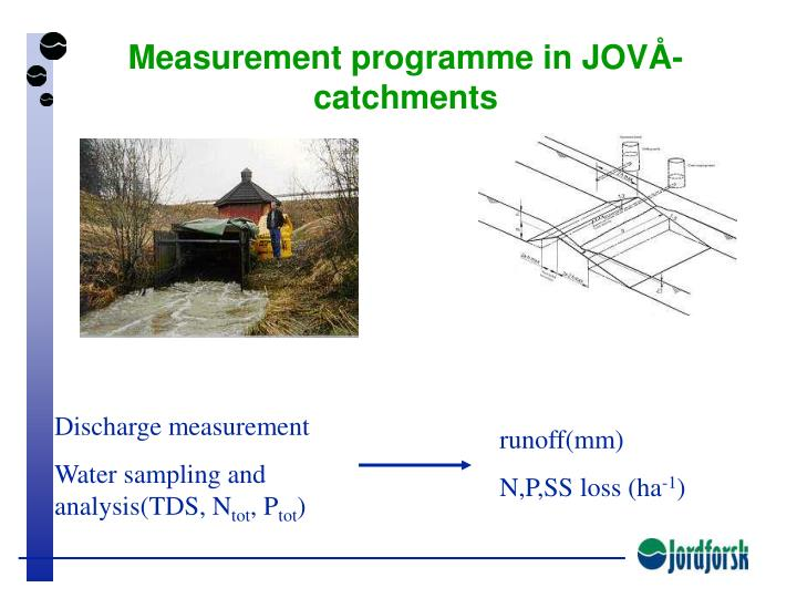 Measurement programme in JOVÅ-catchments
