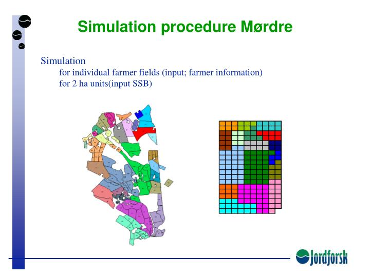Simulation procedure Mørdre