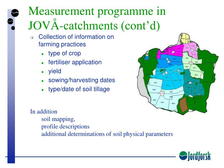 Measurement programme in JOVÅ-catchments (cont'd)