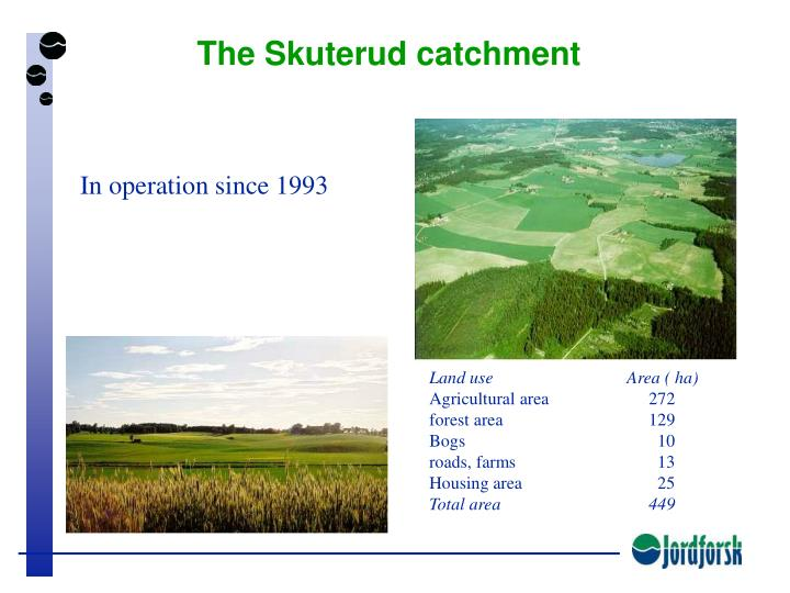 The Skuterud catchment