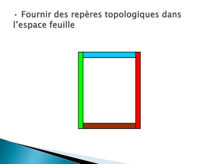 Fournir des repères topologiques dans l'espace feuille