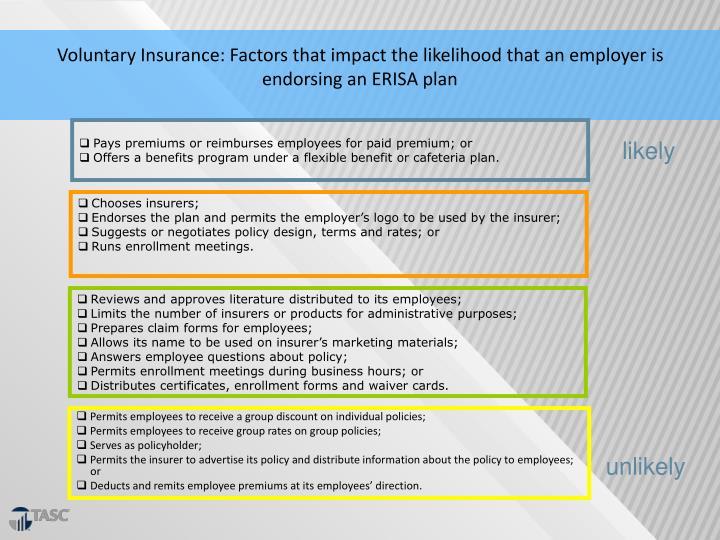 Voluntary Insurance: Factors that impact the likelihood that an employer is endorsing an ERISA plan
