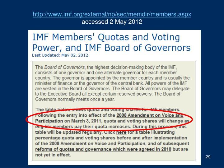 http://www.imf.org/external/np/sec/memdir/members.aspx