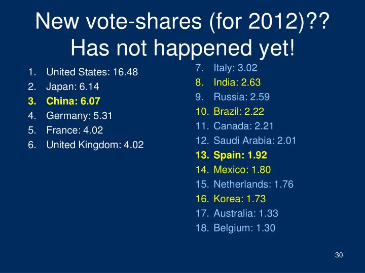 New vote-shares (for 2012)??