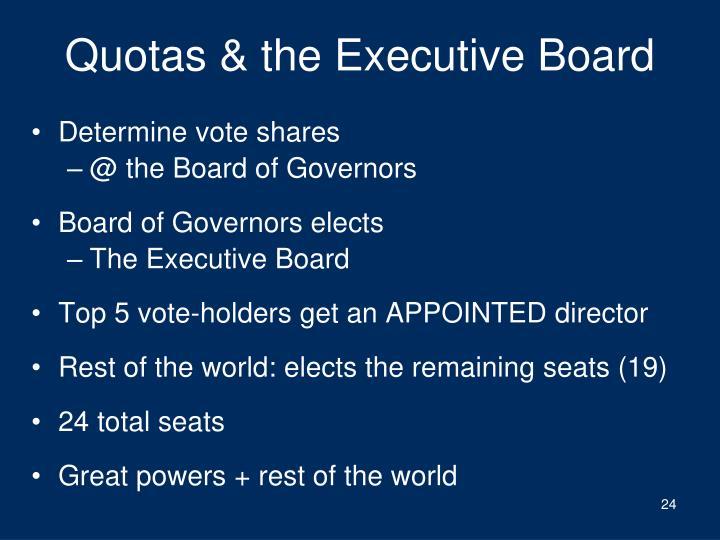 Quotas & the Executive Board