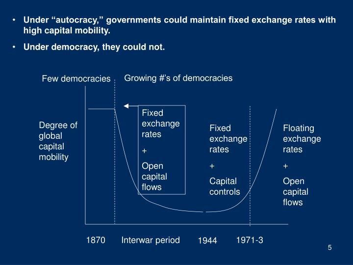 "Under ""autocracy,"" governments could maintain fixed exchange rates with high capital mobility."